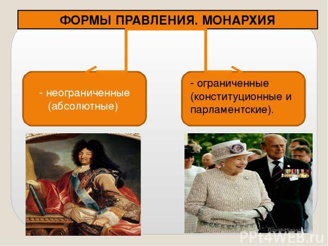 ФОРМЫ ПРАВЛЕНИЯ. МОНАРХИЯ - неограниченные (абсолютные) - ограниченные (конституционные и парламентские).