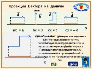Х, м Y,м 0 Х1 Х2 y1 y2 Проекции перемещения и его модуль А В S Sx Sу 2 4 4 8 6 s