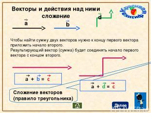 Векторы и действия над ними сложение Чтобы найти сумму двух векторов можно помес