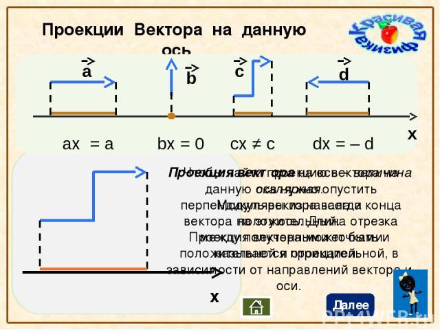 Х, м Y,м 0 Х1 Х2 y1 y2 Проекции перемещения и его модуль А В S Sx Sу 2 4 4 8 6 sx = x2 – x1 sy = y2 – y1 s2 = sx2 + sy2 sx = 6 м – 2 м = 4 м sy = 8 м – 4 м = 4 м Далее Найдём проекции и модуль вектора перемещения s2 = 42 м2+ 42 м2 s = √ 32 м2 = √ 2 …