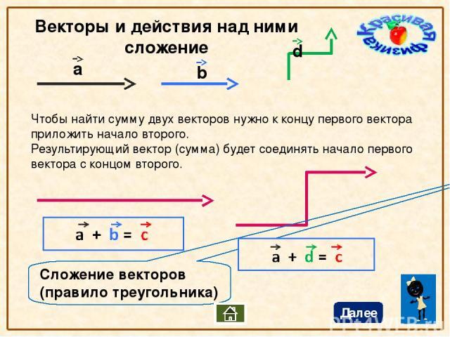 Векторы и действия над ними сложение Чтобы найти сумму двух векторов можно поместить оба вектора в одну точку. Результирующий вектор (сумма) будет диагональю параллелограмма, выходящей из этой же точки. d Сложение векторов (правило параллелограмма) …