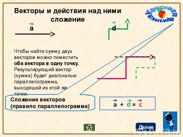 Векторы и действия над ними вычитание Чтобы найти разность двух векторов нужно к окончанию первого вектора приложить начало вектора, направленного противоположно второму. Результирующий вектор (разность) будет соединять начало первого вектора с окон…