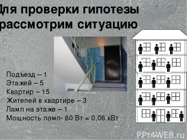 Для проверки гипотезы рассмотрим ситуацию Подъезд – 1 Этажей – 5 Квартир – 15 Жителей в квартире – 3 Ламп на этаже – 1 Мощность ламп- 60 Вт = 0,06 кВт