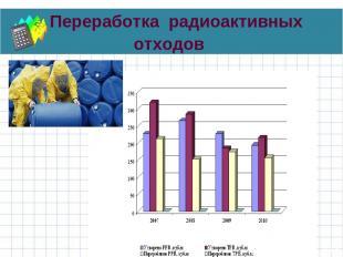 Переработка радиоактивных отходов