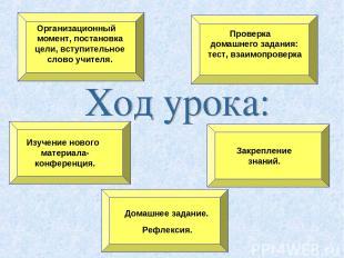 Организационный момент, постановка цели, вступительное слово учителя. Проверка д