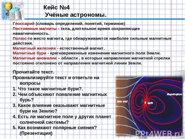 Кейс №4 Учёные астрономы. Глоссарий (словарь определений, понятий, терминов) Постоянные магниты - тела, длительное время сохраняющие намагниченность. Полюс-то место магнита, где обнаруживаются наиболее сильные магнитные действия. Магнитный железняк …