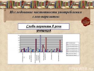Исследование частотности употребления слов-паразитов: Слова-паразиты в речи учащ