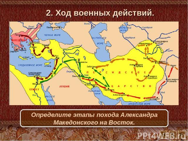 2. Ход военных действий. Определите этапы похода Александра Македонского на Восток.