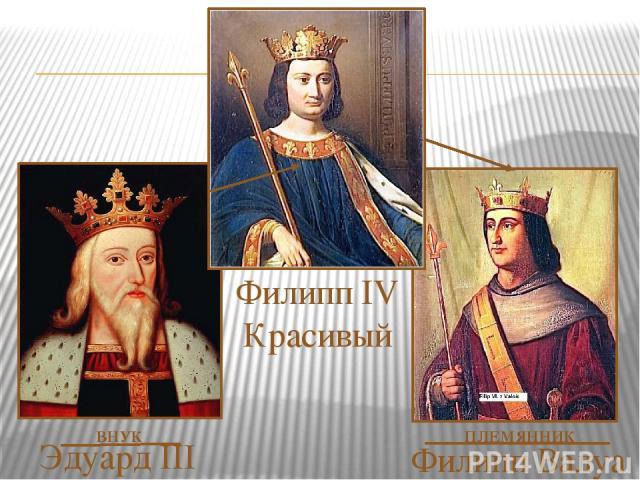 Эдуард III Филипп Валуа ВНУК ПЛЕМЯННИК Филипп IV Красивый Предстояло избрать нового короля. Права на французский престол оспаривали два претендента. Первым был юный английский король Эдуард III - внук Филиппа Красивого (его мать Изабелла была францу…