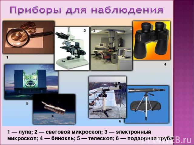 1 — лупа; 2 — световой микроскоп; 3 — электронный микроскоп; 4 — бинокль; 5 — телескоп; 6 — подзорная труба