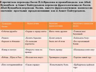 Я прочитала переводы басен И.А.Крылова и пронаблюдала как Абай Кунанбаев и Ахмет