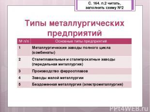 Типы металлургических предприятий С. 164. п.2 читать, заполнить схему №2 № п/п О
