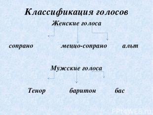Классификация голосов Женские голоса сопрано меццо-сопрано альт Мужские голоса Т