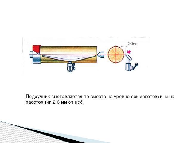Подручник выставляется по высоте на уровне оси заготовки и на расстоянии 2-3 мм от неё