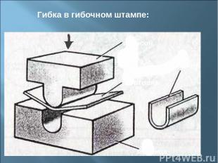 Гибка в гибочном штампе: матрица заготовка пуансон изделие