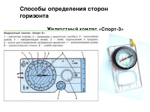 Способы определения сторон горизонта Жидкостный компас «Спорт-3»
