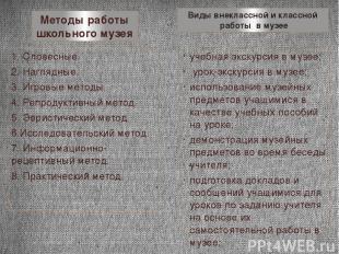 Методы работы школьного музея 1. Словесные. 2. Наглядные. 3. Игровые методы. 4.