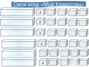 Своя игра «Мой Казахстан» Наши праздники Все о Казахстане Имена 2 3 1 3 3 2 2 4