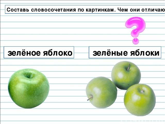 Составь словосочетания по картинкам. Чем они отличаются? зелёное яблоко зелёные яблоки