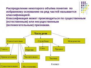 Распределение некоторого объёма понятия по избранному основанию на ряд частей на
