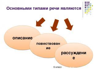 Основными типами речи являются описание повествование рассуждение 6 класс