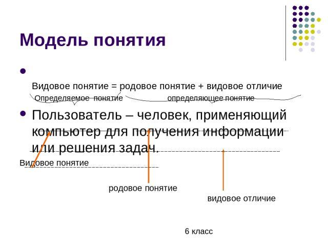 Модель понятия Видовое понятие = родовое понятие + видовое отличие Определяемое понятие определяющее понятие Пользователь – человек, применяющий компьютер для получения информации или решения задач. Видовое понятие родовое понятие видовое отличие 6 класс