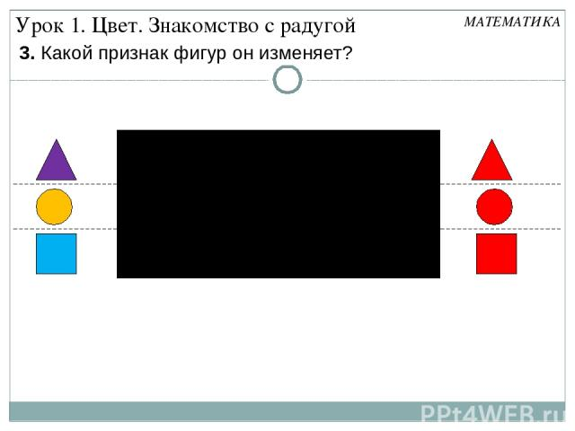 3. Какой признак фигур он изменяет? Урок 1. Цвет. Знакомство с радугой МАТЕМАТИКА