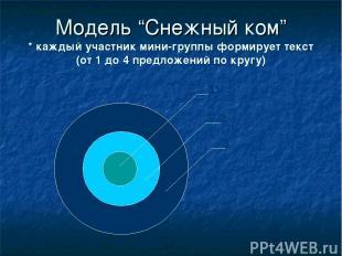 """Модель """"Снежный ком"""" * каждый участник мини-группы формирует текст (от 1 до 4 пр"""