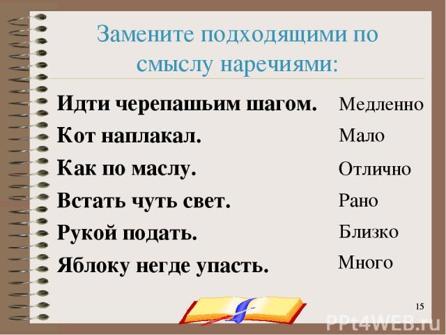 onachishich@mail.ru * * Замените подходящими по смыслу наречиями: Идти черепашьим шагом. Кот наплакал. Как по маслу. Встать чуть свет. Рукой подать. Яблоку негде упасть. Медленно Мало Отлично Рано Близко Много onachishich@mail.ru