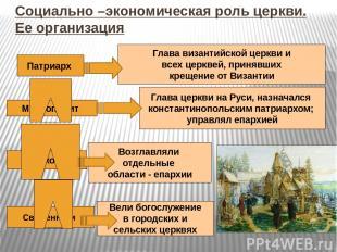 Патриарх Глава византийской церкви и всех церквей, принявших крещение от Византи