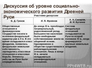 Дискуссия об уровне социально-экономического развития Древней Руси Участники дис