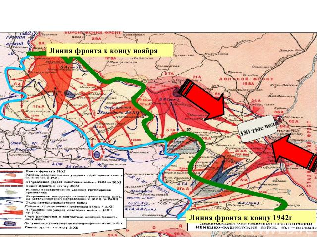 Танковые и механизированные соединения Юго-Западного и Сталинградского фронтов, отражая контрудары и опрокидывая заслоны врага, устремились навстречу друг другу. 330 тыс чел Линия фронта к концу ноября Линия фронта к концу 1942г