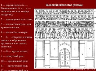 1 — царские врата (а — Благовещение; б, в, г, д — евангелисты, или творцы литург