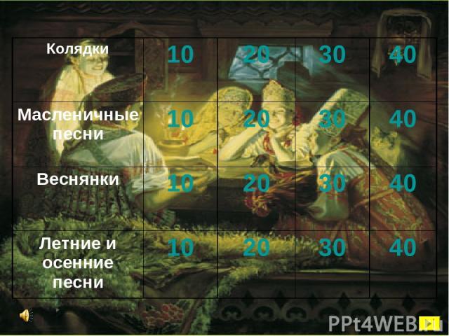 Колядки 10 20 30 40 Масленичные песни 10 20 30 40 Веснянки 10 20 30 40 Летние и осенние песни 10 20 30 40