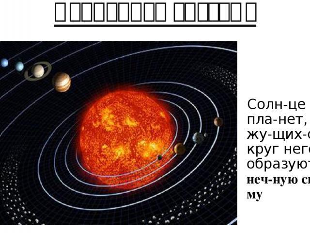 Солнечная система Солн це и 8 пла нет, дви жу щих ся во круг него, образуютСол неч ную си сте му