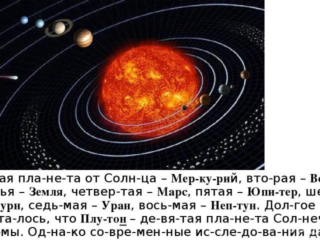 Пер вая пла не та от Солн ца –Мер ку рий, вто рая –Ве не ра, тре тья –Земля, четвер тая –Марс, пятая –Юпи тер, ше стая –Са турн, седь мая –Уран, вось мая –Неп тун. Дол гое время счи та лось, чтоПлу тон– де вя тая пла не та Сол неч ной сист…