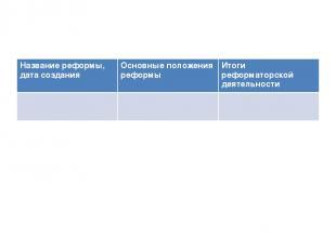 Название реформы, дата создания Основные положения реформы Итоги реформаторской