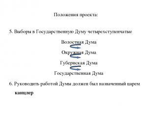 Положения проекта: 5. Выборы в Государственную Думу четырехступенчатые Волостная