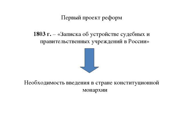 Первый проект реформ 1803 г. – «Записка об устройстве судебных и правительственных учреждений в России» Необходимость введения в стране конституционной монархии