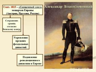 Александр Благословенный Сент. 1815 – «Священный союз» монархов Европы (Австрия,