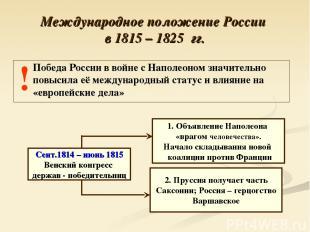 Международное положение России в 1815 – 1825 гг. ! Победа России в войне с Напол