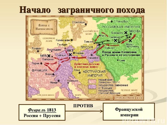 Начало заграничного похода Февраль 1813 Россия + Пруссия Французской империи ПРОТИВ