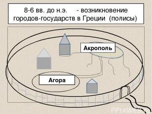 8-6 вв. до н.э. - возникновение городов-государств в Греции (полисы) Акрополь Аг