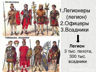 Легионеры (легион) Офицеры Всадники Легион 3 тыс. пехота, 300 тыс. всадники