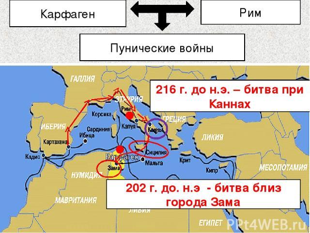 Карфаген Рим Пунические войны 216 г. до н.э. – битва при Каннах 202 г. до. н.э - битва близ города Зама