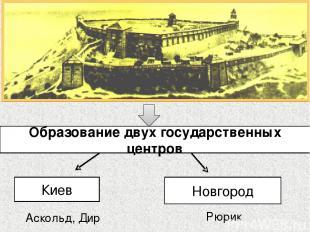 Образование двух государственных центров Киев Новгород Аскольд, Дир Рюрик