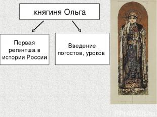 княгиня Ольга Первая регентша в истории России Введение погостов, уроков