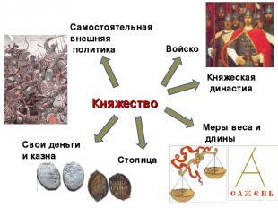 Княжество Княжеская династия Войско Самостоятельная внешняя политика Меры веса и