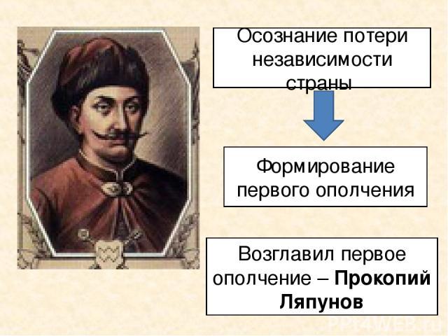 Осознание потери независимости страны Формирование первого ополчения Возглавил первое ополчение – Прокопий Ляпунов
