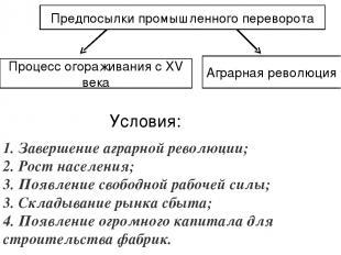 Предпосылки промышленного переворота Процесс огораживания с XV века Аграрная рев